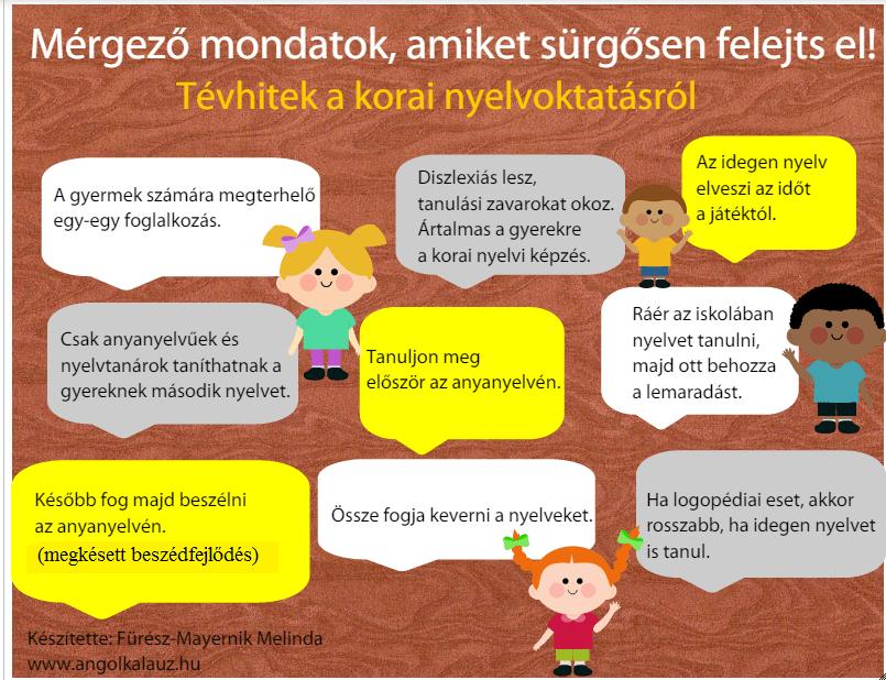 Korai nyelvoktatás – tévhitek és tények