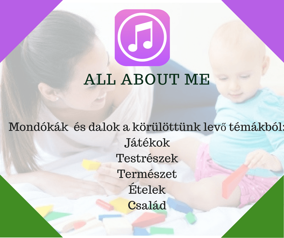 Angol anyanyelvi hanganyag: All about me