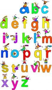 Az angol ábécé és a hangok