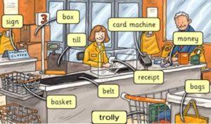 Shopping – Vásárlás angolul