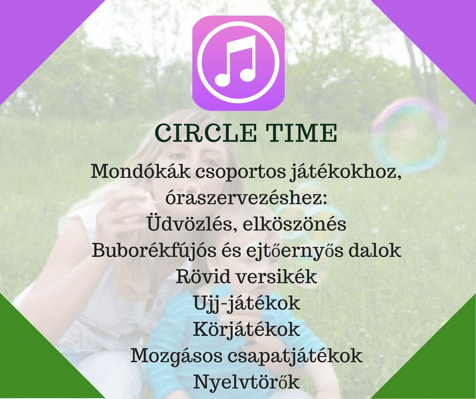Angol anyanyelvi hanganyag: Circle time